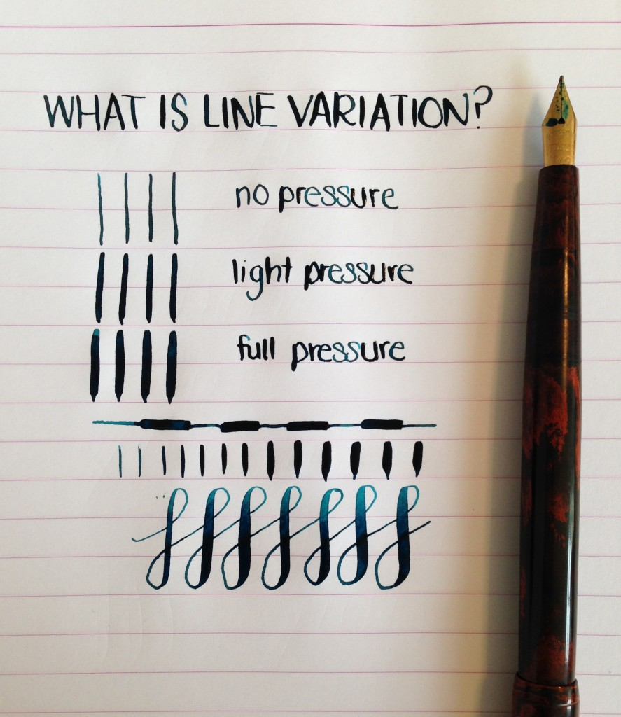 Handwritten Post. Line Variation