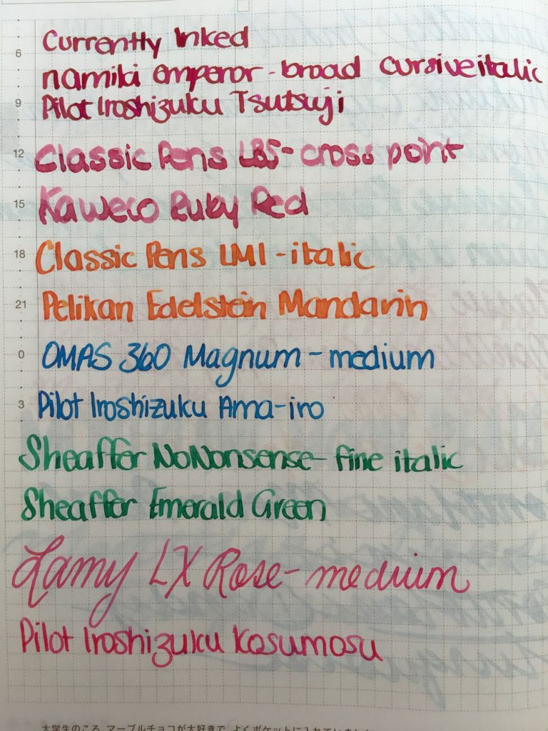 Currently Inked - July 22, 2017